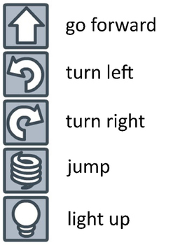 Lightbot Commands Language Sheet
