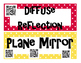 Light, Lenses, and Mirrors (Optics) INTERACTIVE Word Wall