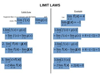 Limit Properties