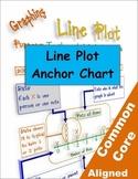 Line Plot Anchor Chart & Bulletin Board Kit (K-6 Math)