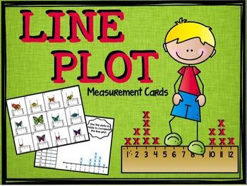 Line Plot | Fraction Measurements Activities