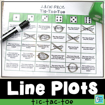Line Plot Tic-Tac-Toe