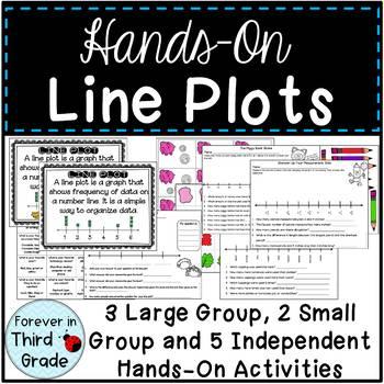 Line Plots
