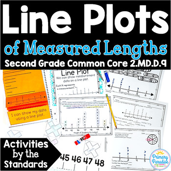 Line Plots of Measured Lengths 2.MD.D.9 Common Core Math 2