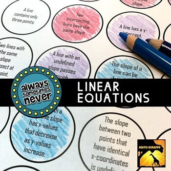 Linear Equations: Always, Sometimes, or Never