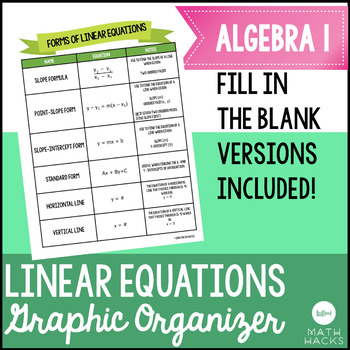 Linear Equations Graphic Organizer