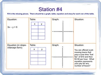 Linear Equations - Graphing and Modeling - Prentice Hall A