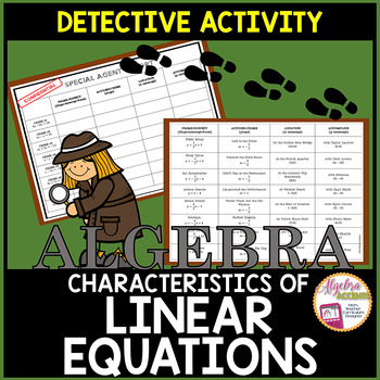 Identifying Characteristics of Linear Equations Detective
