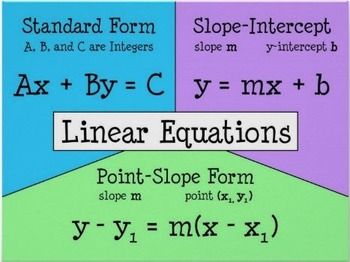Linear Equations Image