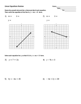 Linear Equations Review Sheet