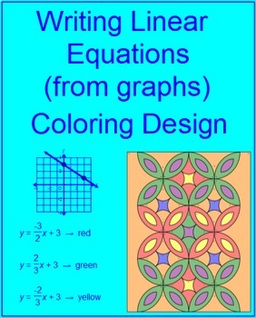 Linear Equations - Writing Linear Equations From Graphs #