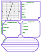 Linear Form Conversions with Graph and Summary - PP