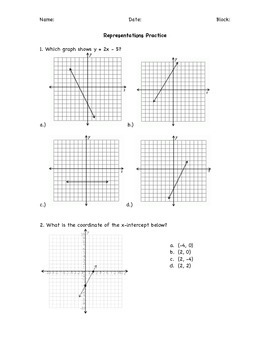 Linear Function Representations