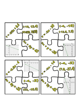 Linear Functions Equations Flash Card Puzzle Review Game