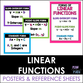 Linear Functions - Posters and Reference Sheets