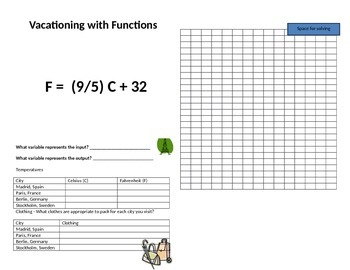 Linear Functions - Real World Problems, Vacation edition
