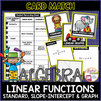 Writing and Graphing Linear Functions: Standard Form, Slop