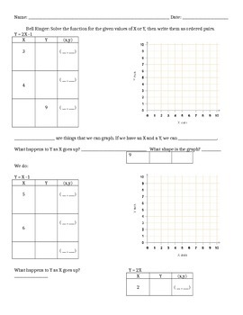 Linear Functions and Graphing Guided Notes