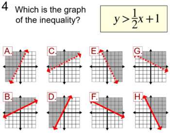 Linear Inequalities: 3 Assignments on Power Point