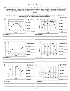 Linear Model Behavior