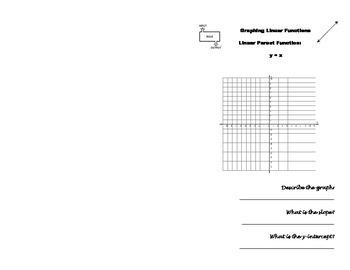 Linear Parent Function Foldable