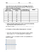 Linear Regression Review