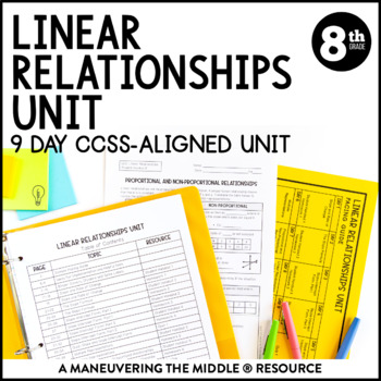 8th Grade Linear Relationships Unit: 8.EE.5, 8.EE.6, 8.F.4
