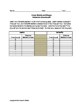 Graphing Linear Function Word Problems - 4 Variations of W