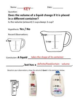 Liquid Volume Inquiry Experiment
