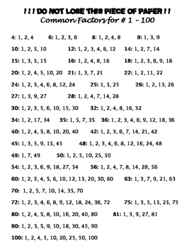 List of Common Numbers' Factors