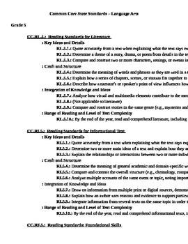 List of Grade 5 ELA Common Core Standards