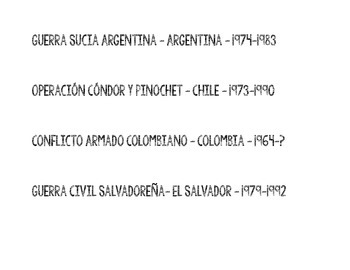 List of Internal Conflicts Latin America and Spain