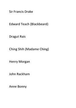 List of Pirates