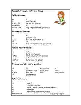 Spanish Pronouns Reference Sheet