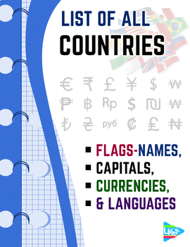 List of all countries and their capital with language - currency
