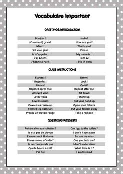 List of important words to learn / FRENCH