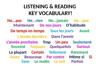 French Teaching Resources. GCSE Listening & Reading Key Vo