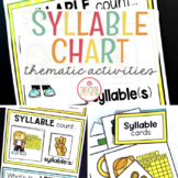 Literacy Circle Time Chart {Syllables}
