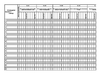 Literacy (Kindergarten) Common Core Standards in a Gradebo