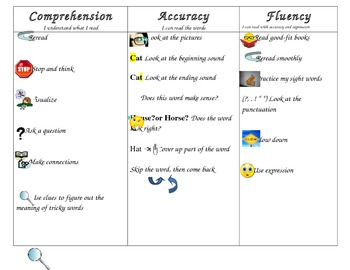Literacy Strategies for Goal Setting