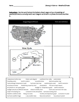 Literacy and Science (4 - 6) - Weather and Climate