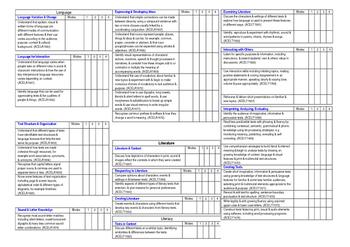 Literacy planner