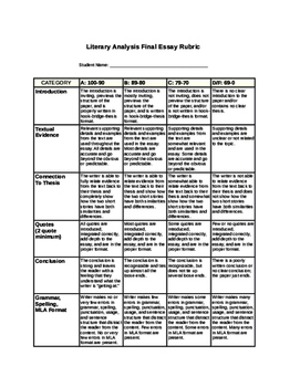 Literary Analysis Essay Rubric