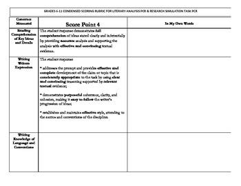 Literary Analysis & Research Simulation Task: PARCC Rubric