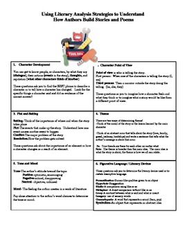 Literary Analysis Strategy Handout: How Authors Build Stor