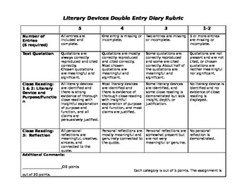 Literary Devices Double Entry Diary Rubric