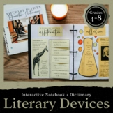 Literary Devices Interactive Dictionary: Exploring Figurat