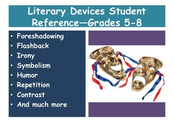 Literary Devices Student Reference—Grades 5-8