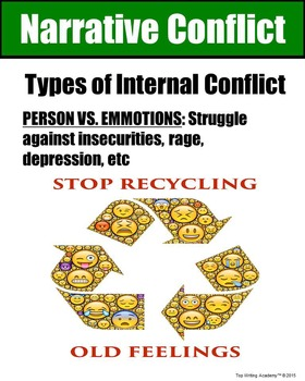 Literary Elements Conflict Person vs. Emotions Poster
