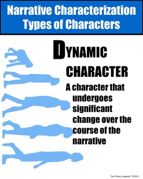 Literary Elements Dynamic Character Poster